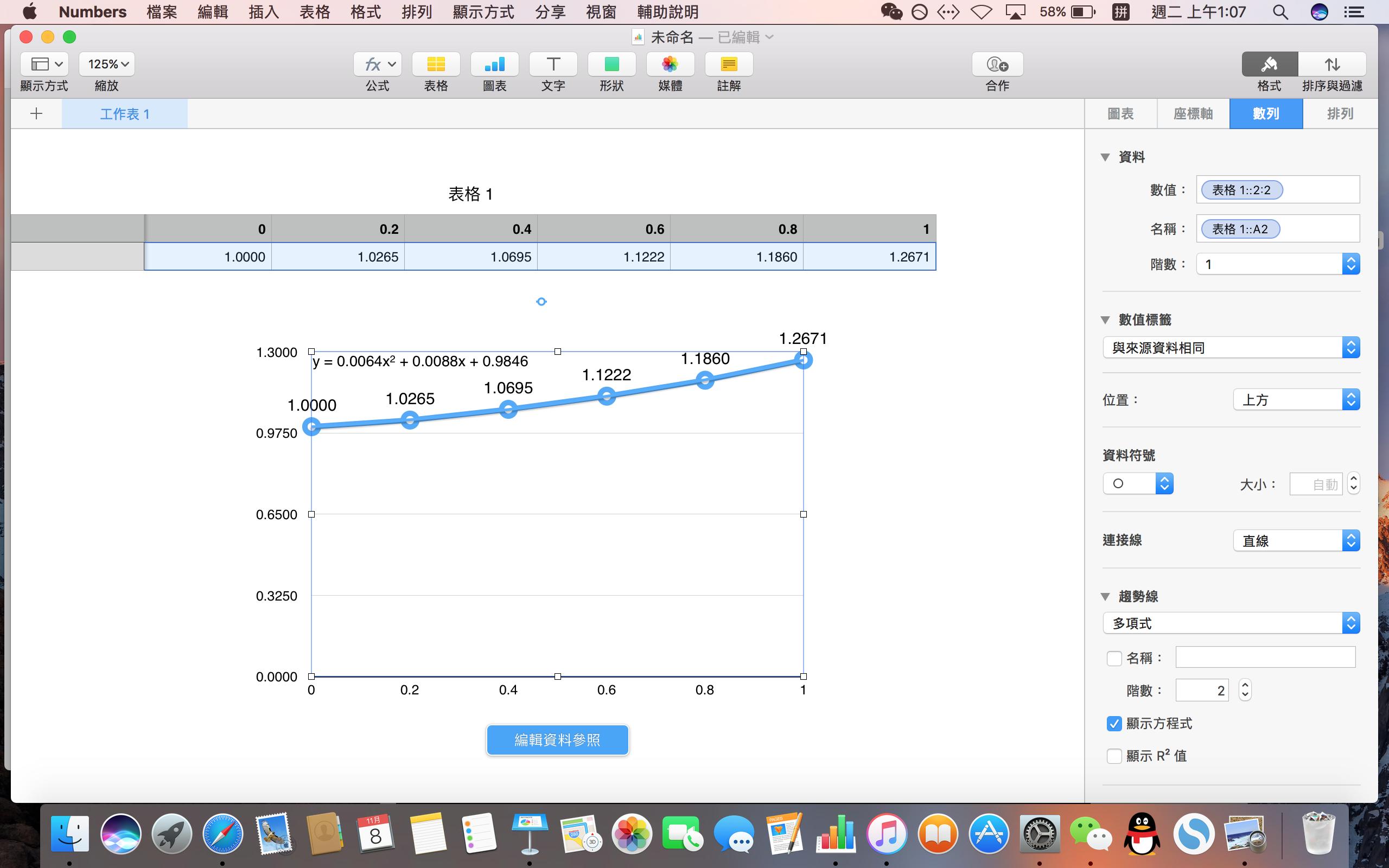 Numbers趋势线二次项的公式不知道为什么不对 Apple 社区
